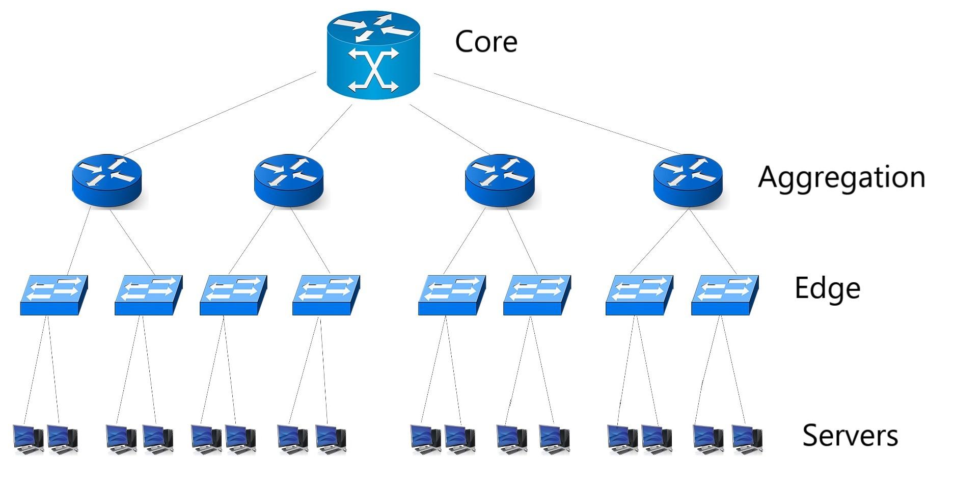 Basic tree.jpg