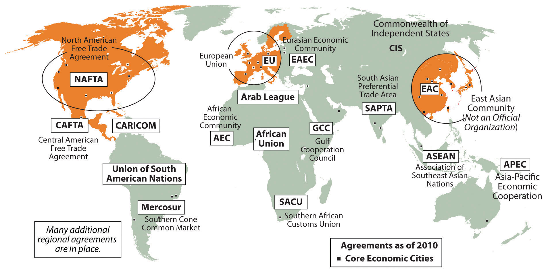 A map showing global groups with the big three core areas of North America, Western Europe, and Eastern Asia