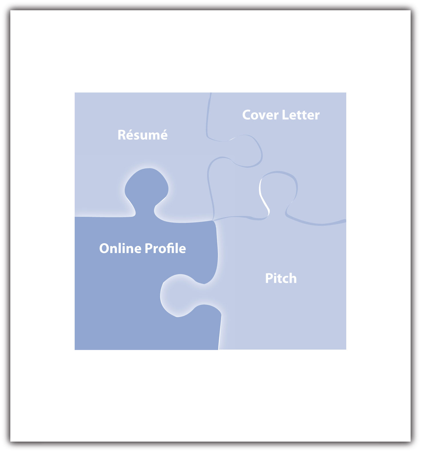 Resume Puzzle Pieces Highlighting Online Profile