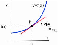 Figure 1a.1.