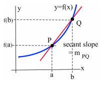 Figure 1a.2.