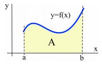 Figure 1b.1.a.