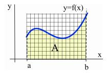 Figure 1b.1.b.
