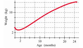 Figure 1c.1
