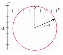 Figure 1e.1