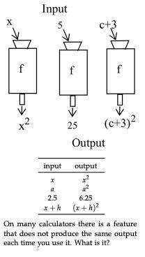 Figure 1f.1.