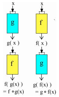 Figure 1g.1.