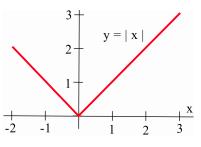 Figure 1h.1.