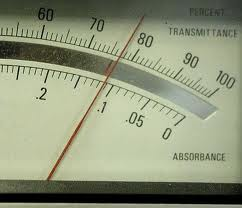 photo of an absorbance scale