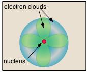 Image of a sulphur atom