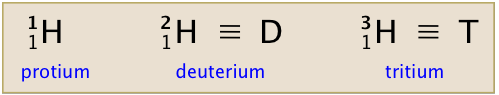 Names and formulas of the hydrogen isotopes