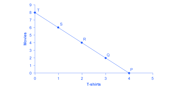 Image of a graph