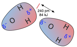 dipole-dipole attraction