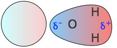 dipole - induced dipole