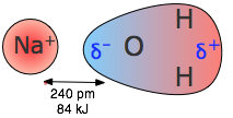ion-dipole interaction