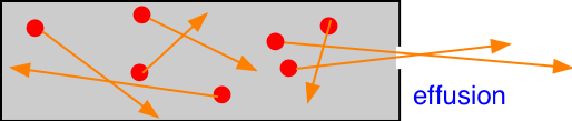 image depicting effusion of a gas