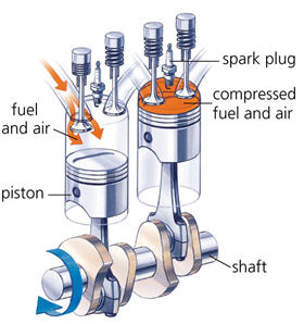 Image of a 4-stroke gas engine