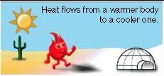 Cartoon image of a flame walking toward an igloo.