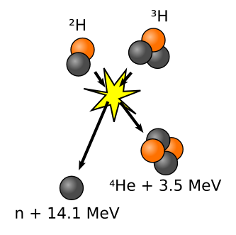 Image of nuclear fusion.