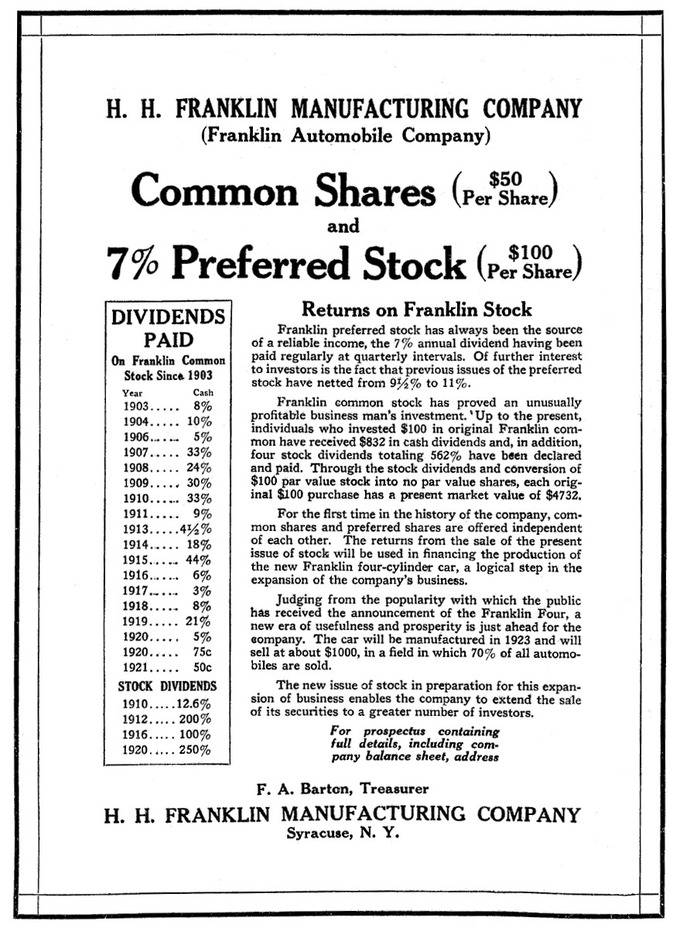 Historical dividend information for Franklin Automobile Company