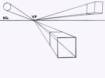 One point perspective: HL = horizon line. VP = vanishing point