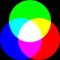 Additive Color