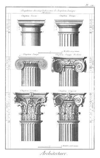 Greek and Roman Capitals. Top row: Tuscan (L), Doric (R). Middle Row: Ionic. Bottom Row: Corinthian (L) and a composite Ionic Corinthian (R)