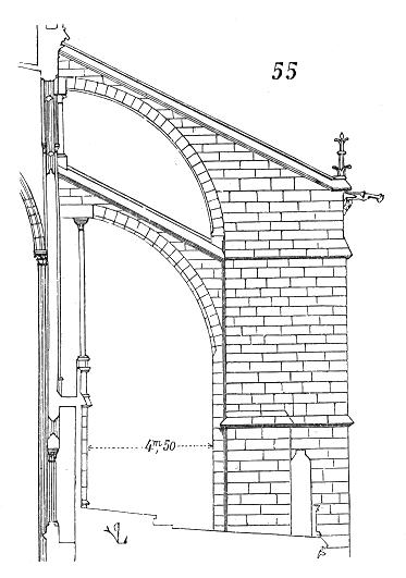 Arc boutant eglise Saint Denis